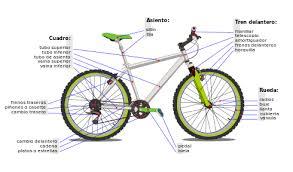 fisioterapia osteopatia ciclistas ciclismo madrid